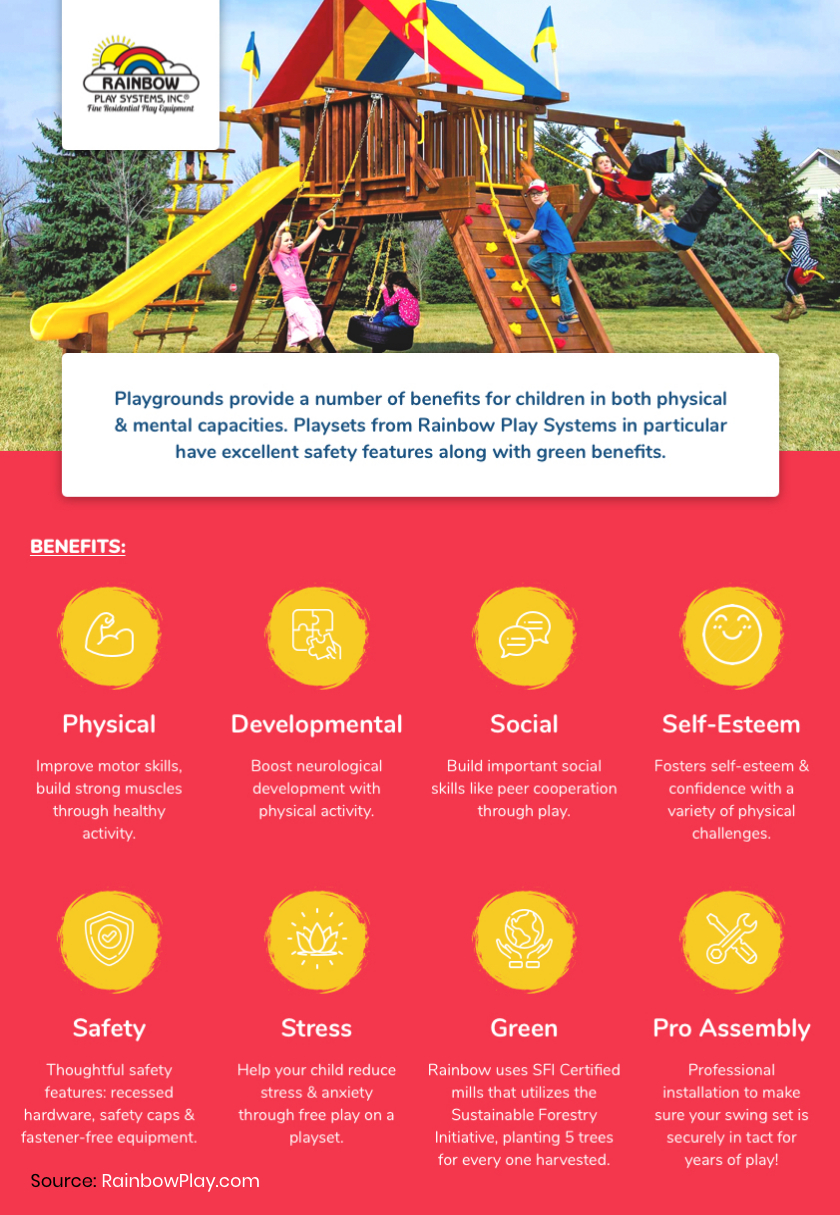The Benefits of Owning a Rainbow Play Swing Set!