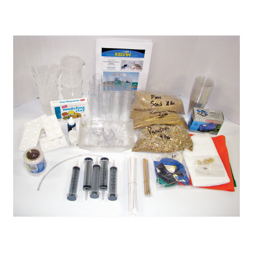 Investigation Groundwater Pollution
