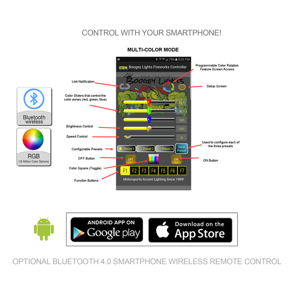 Optional Bluetooth wireless remote control allows you to control your lights with your smartphone!