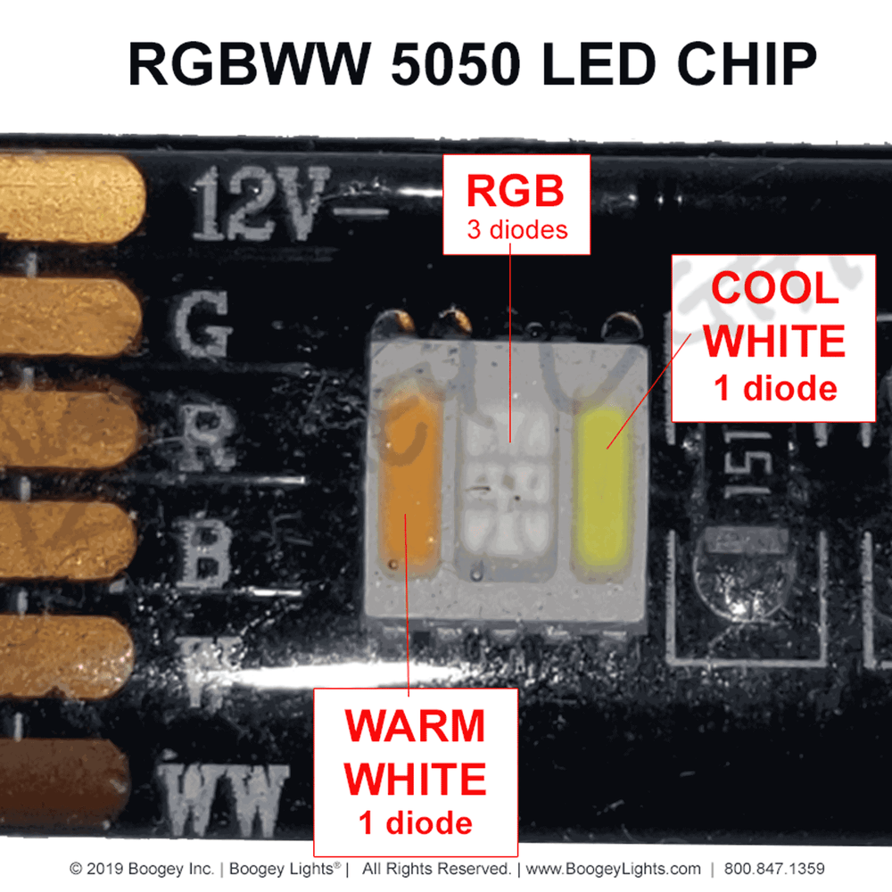 ADD-ON RGBWW  LEDs with Power Lead