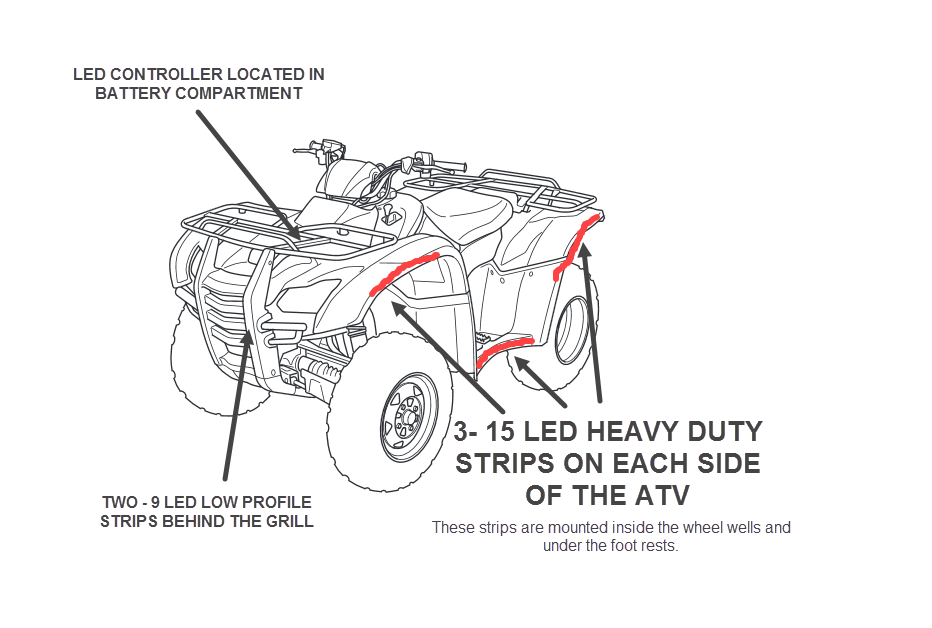 ATV LED Light Placement