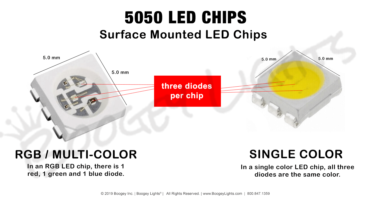 Boogey Lights 5050 LED Chips