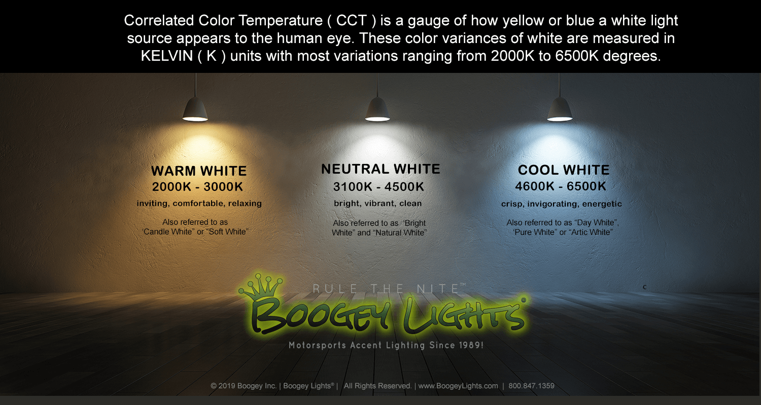 Understanding LED Color Temperature and the Kelvin Scale