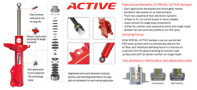 Koni Special-Active Kit - New Mini Coupé Cooper (S, SD) incl. JCW (R58)
