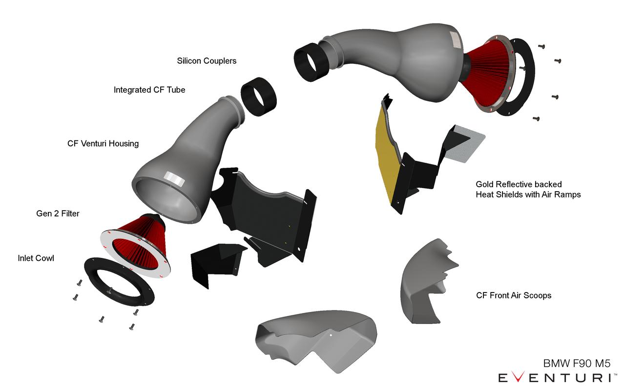 Eventuri Black Carbon Intake V2 - BMW F9X M5/M8