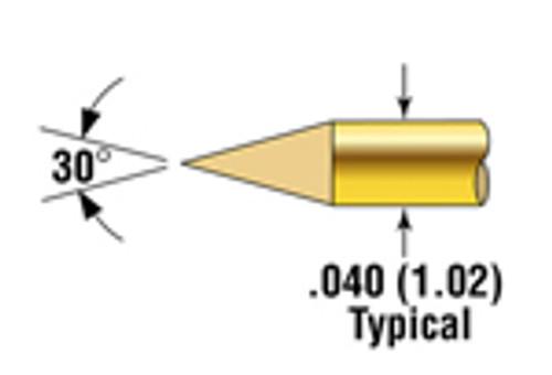 Spring Loaded Oscilloscope Probe PM4913-1