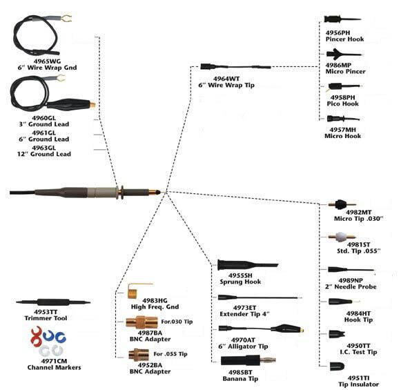 4900-5900-series-accessories.jpg