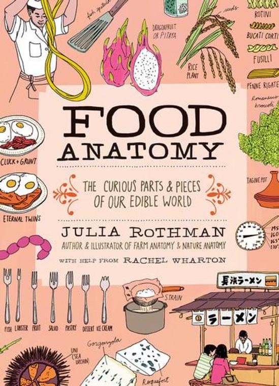 FOOD ANATOMY SC