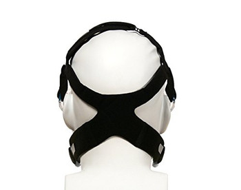 FitLife Full Face Mask Headgear