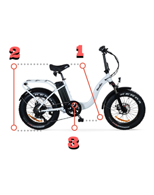 Electric Bicycle Fitting