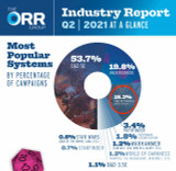 Call of Cthulhu's popularity has 'significant jump' on Roll20: Q2 2021 Orr Report