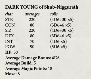 Call of Cthulhu statistics for the Dark Young