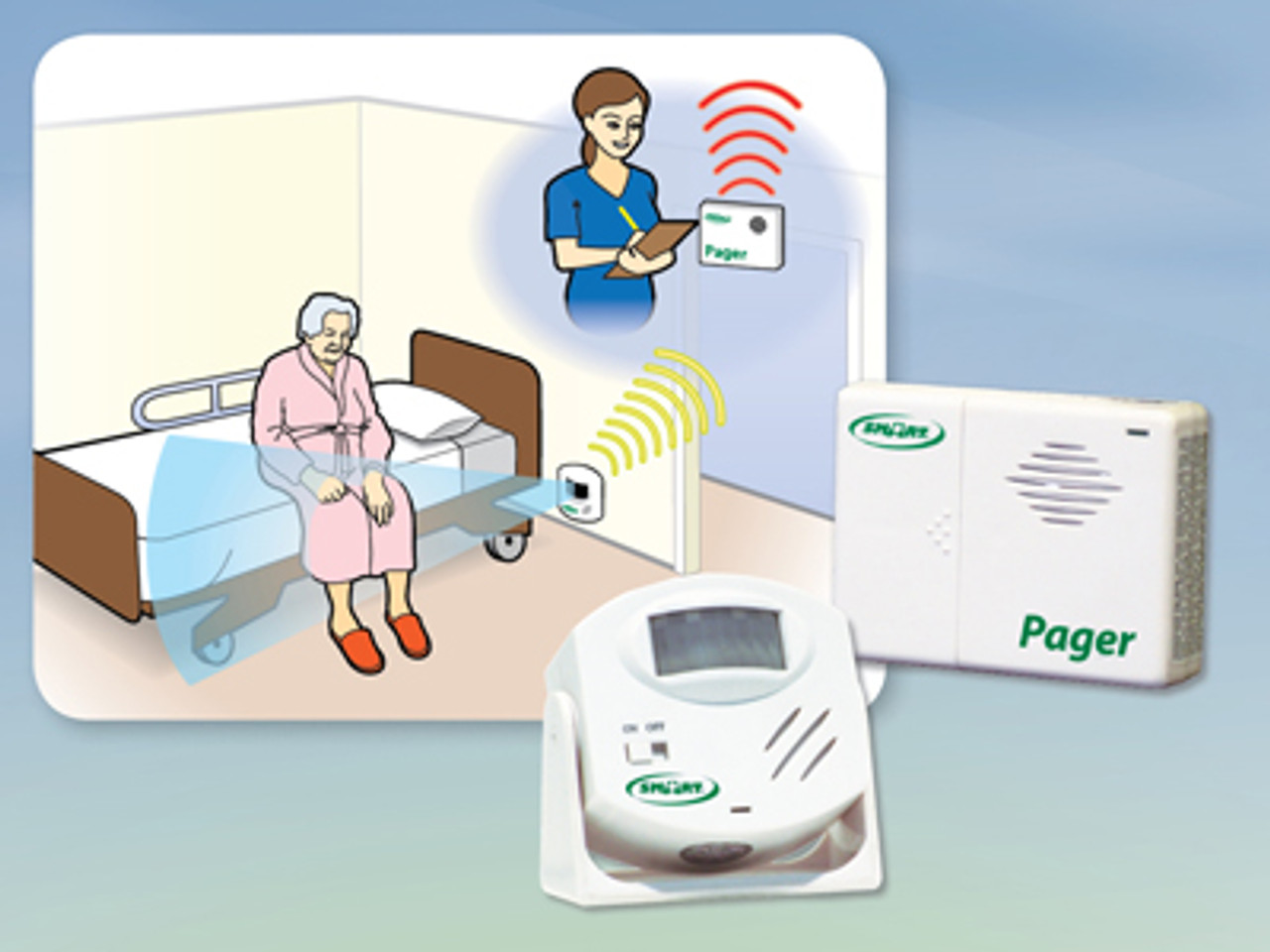 Motion Sensor to Wireless Pager System (Stand Alone)