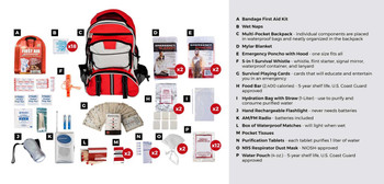 2 Person Survival Kit (72+ HOURS) BACKPACK