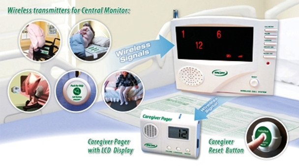 433 CMU System Central Monitoring Unit by SmartCareGiver