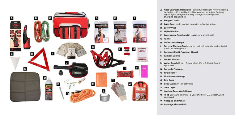 Survival Kit for Your vehicle SKUK