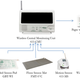 Wireless Multi-Channel Central Monitoring Unit-up to 60 patients