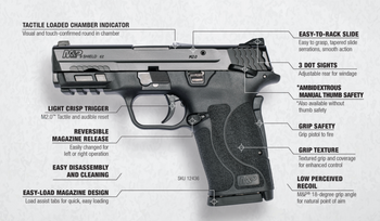 Smith & Wesson M&P9 M2.0 Shield EZ 9MM Safety
