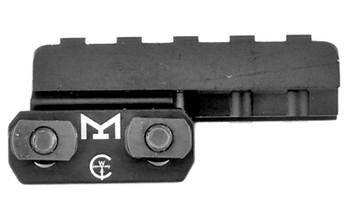 IMPACT THRNTL2 1913 M-LOK OFST MNT