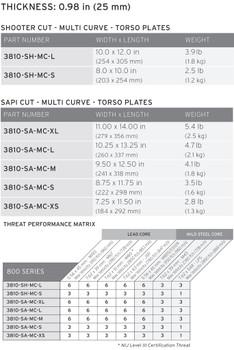 3810 - LEVEL III+ - Ballistic Insert - Small - Shooter Cut (3810-SH-MC-S)