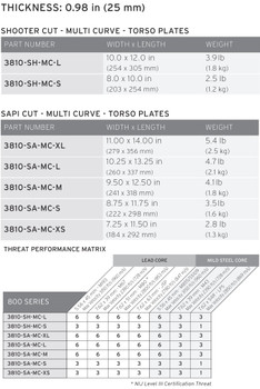 3810 - LEVEL III+ - Ballistic Insert - Small - SAPI Cut (3810-SA-MC-S)