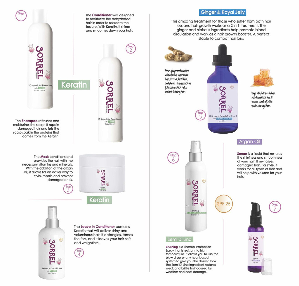 Sorrel Cosmetics Full Kit 7 Steps System 2