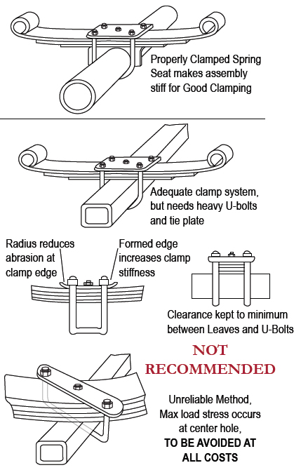 recommended-mounting.jpg