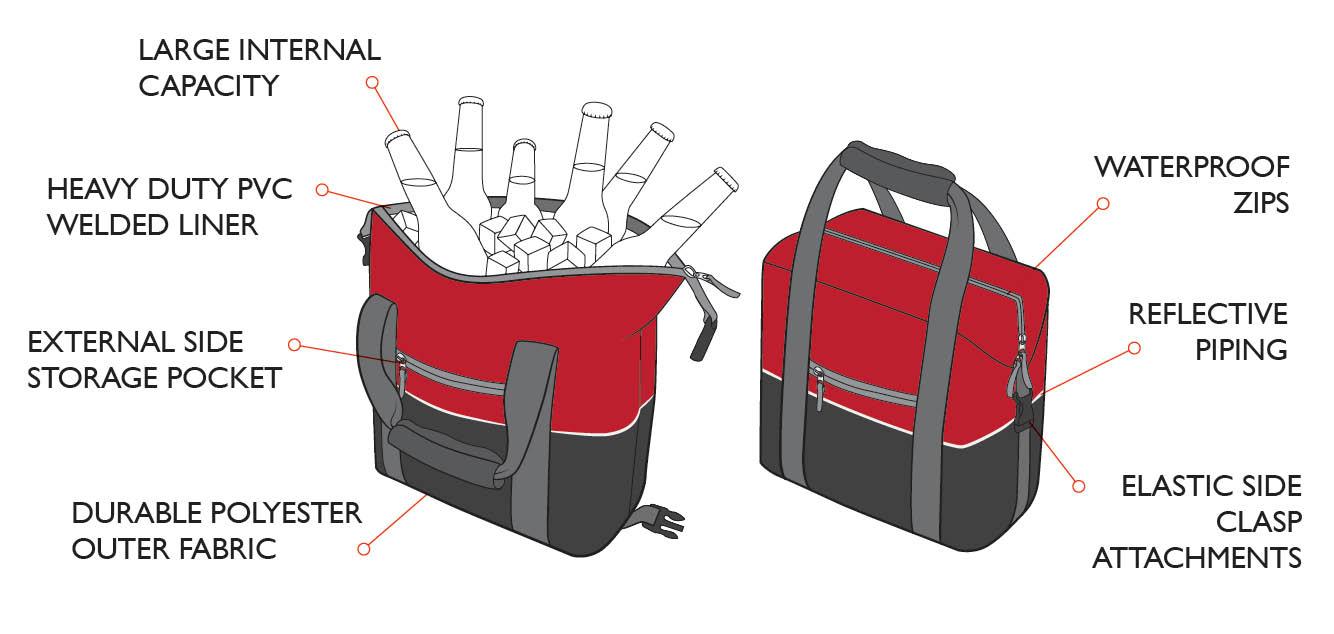 cooler-bag-diagram.jpg