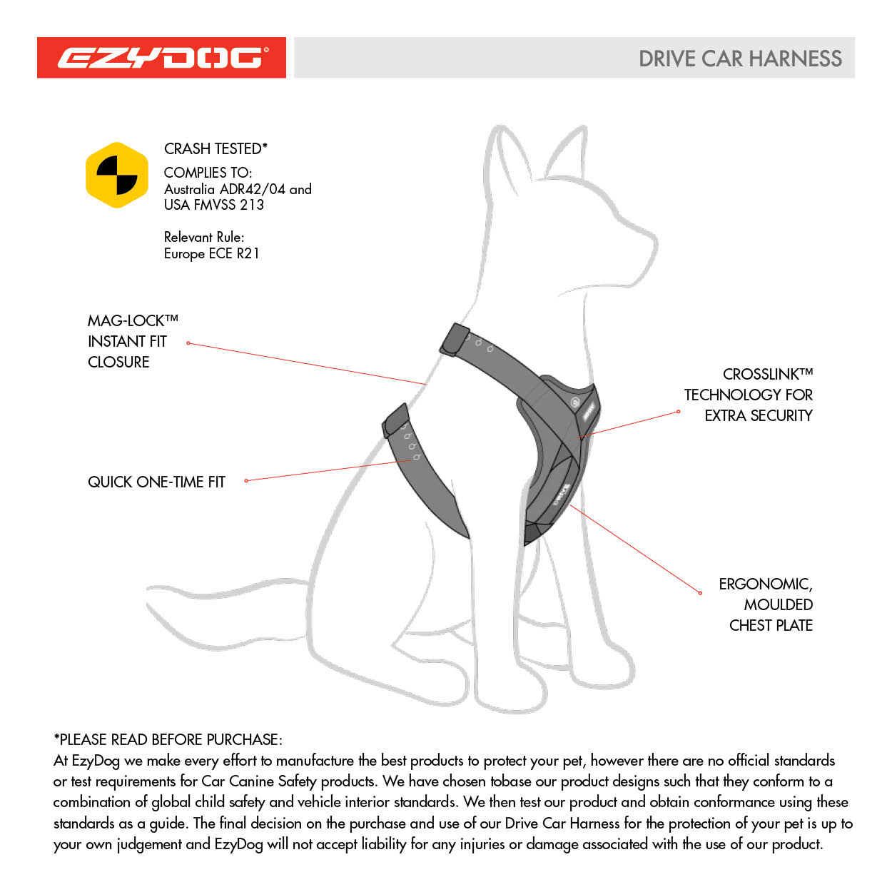 dog-diagram-drive-harness.jpg