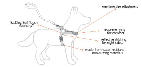 quick-fit harness diagram