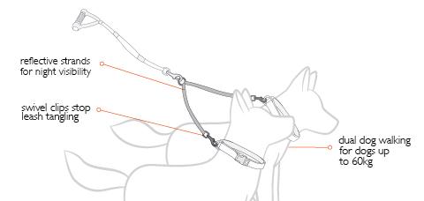 standard-coupler-diagram.jpg