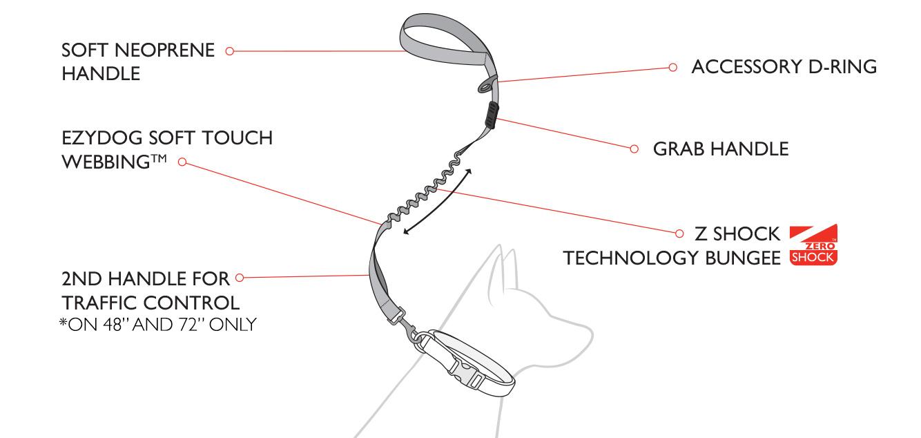 zero shock leash diagram
