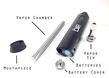 The Dip Stick Dabber Pen! The electric version of a 'Nectar Collector'.