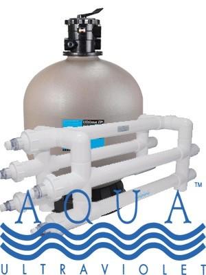 Aqua Ultraviolet Company Profile