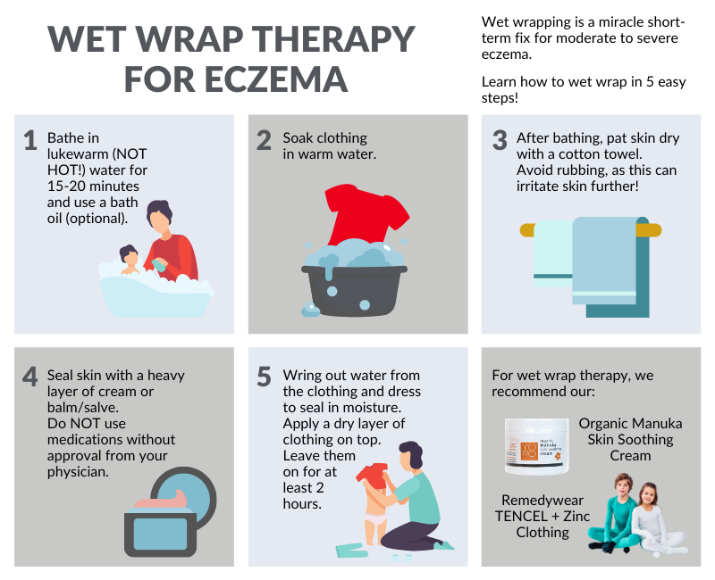 wet-wrap-therapy-for-eczema-1-.png