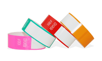 ScanBand®S Thermal Bands