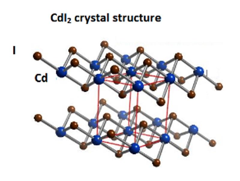 Cadmium Diiodide (CdI₂)