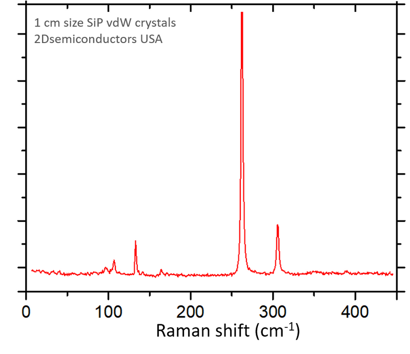 Raman spectrum of SiP crystals by 2Dsemiconductors USA