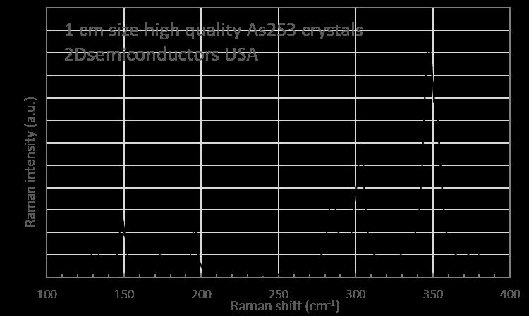 as2s3-raman-spectrum.png