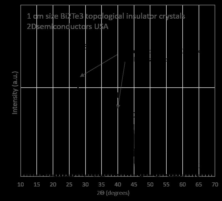 bi2te3-xrd-data.png
