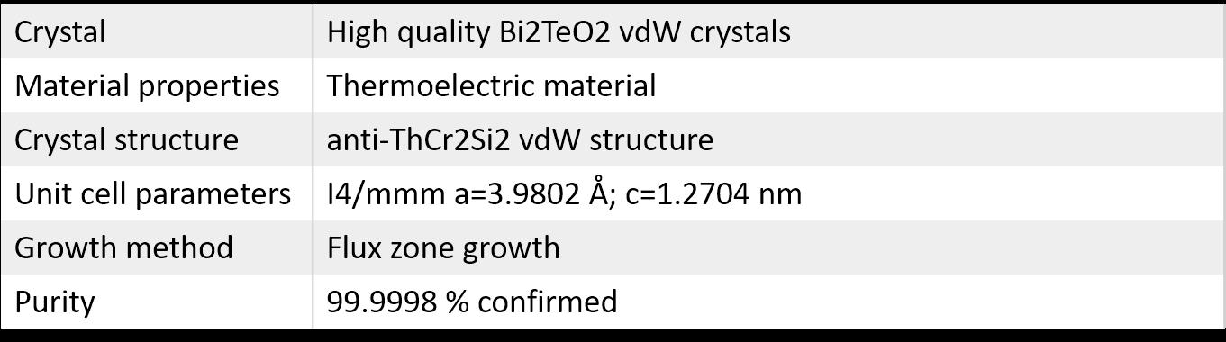 bi2teo2-properties.png