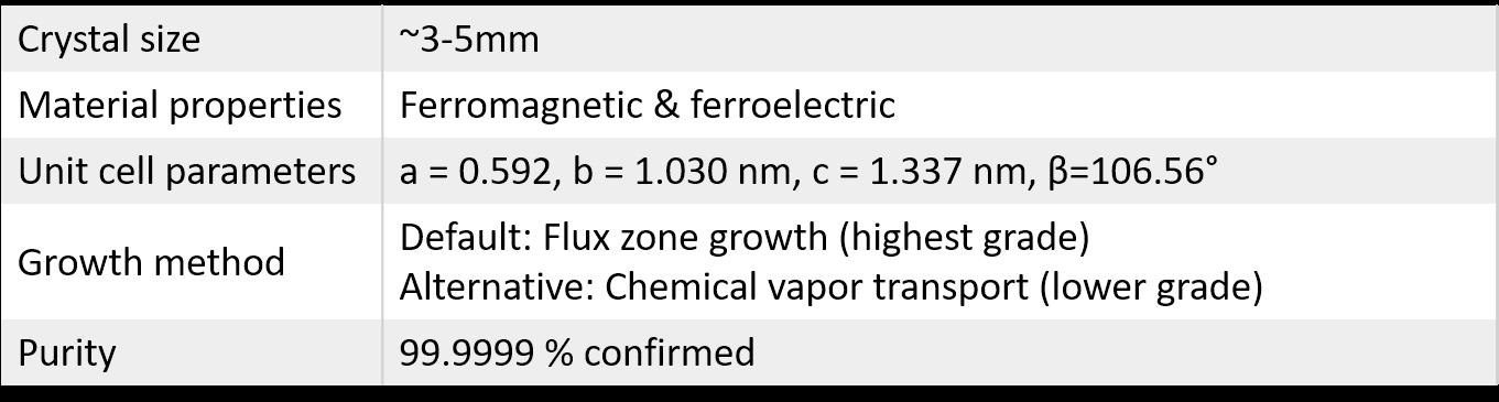 CuCrIn2S6 properties