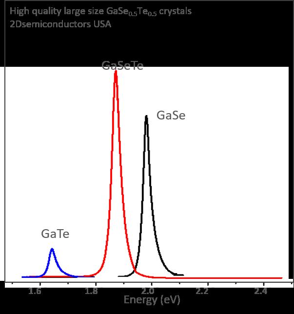 gasete-pl-spectrum.png