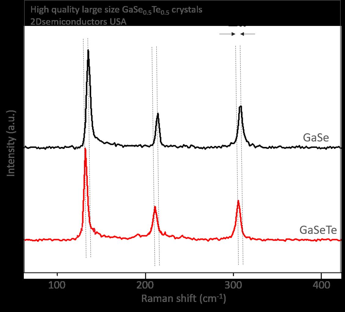 gasete-raman-spectrum.png