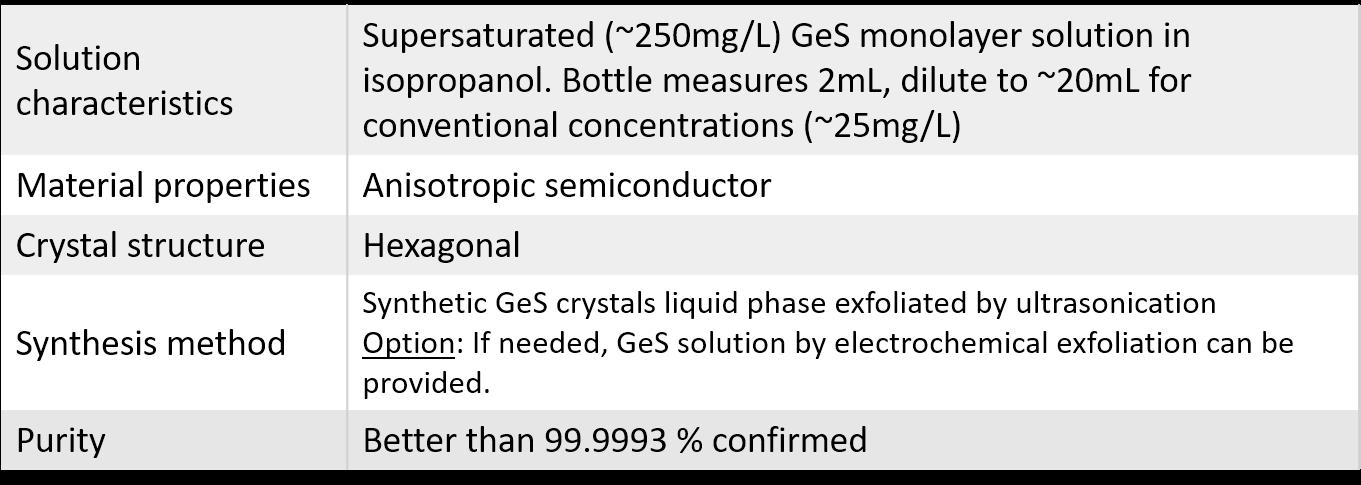 ges-solution-properties.png