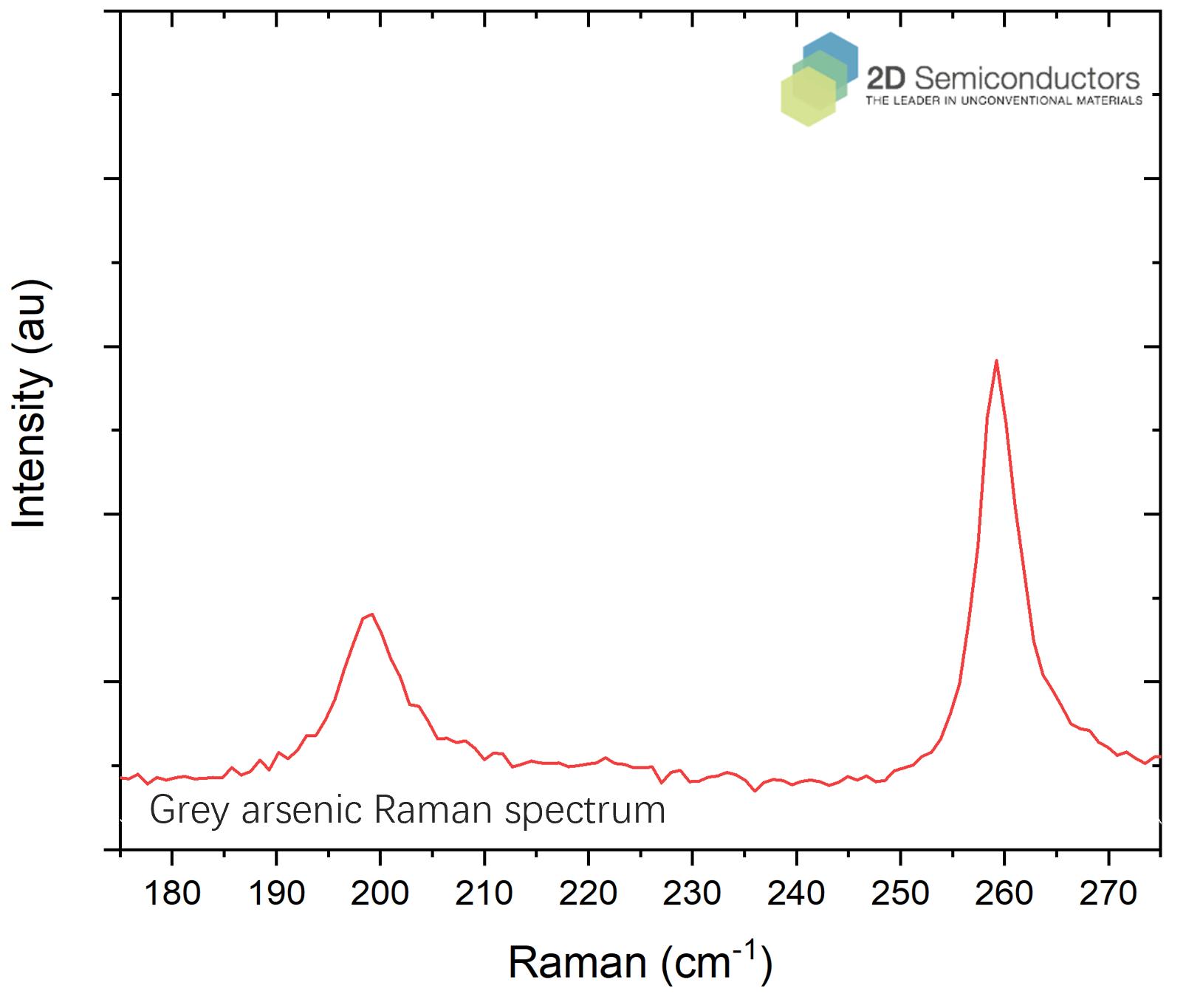 grey-arsenic-raman-spectrum.png