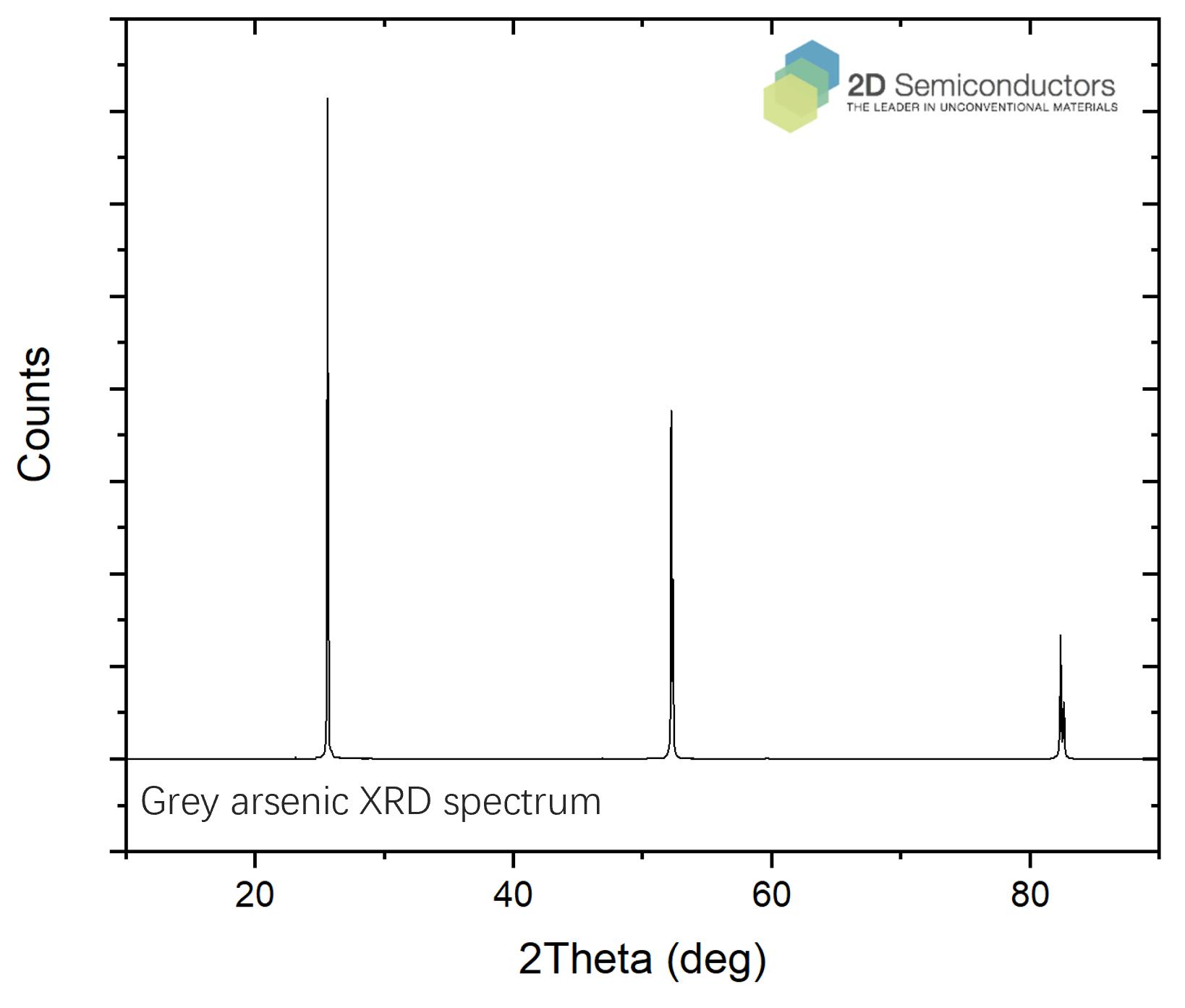 grey-arsenic-xrd-spectrum.png