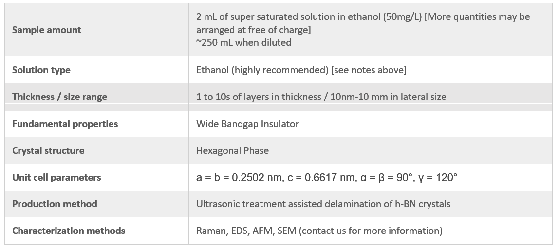Specifications of h-BN solution