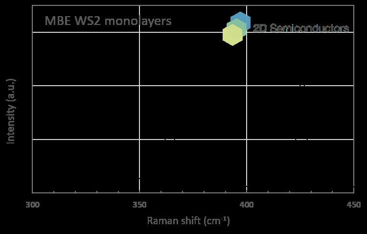 mbe-ws2-raman-spectrum.png