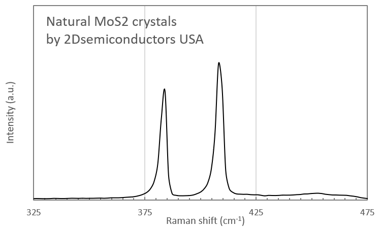 mos2-natural-raman.png